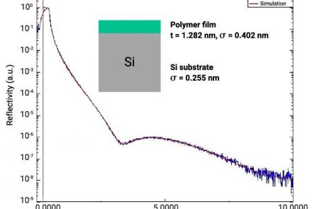 Determination Of The Layer Thickness And Roughness Of Polymer Films By X-Ray Reflectivity