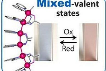 Capturing the structure of mixed valence states
